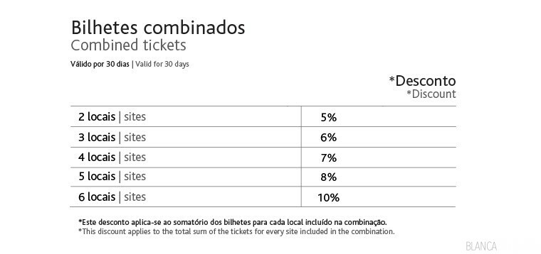 The Sintra combined ticket gets you discounts on seeing multiple sites