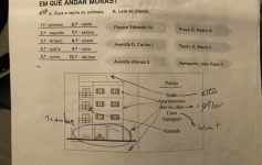 Vocabulary dealing with real estate in lisbon